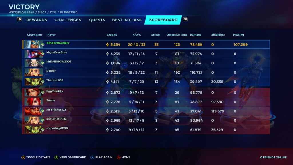 Best Jenos in Paladins